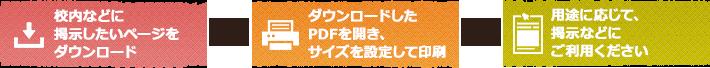 校内などに掲示したいページをダウンロード→ダウンロードしたPDFをサイズを設定して印刷→用途に応じて掲示などにご利用ください