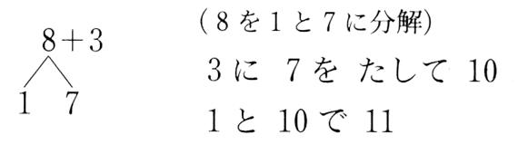 加数分解・被加数分解|算数用語集