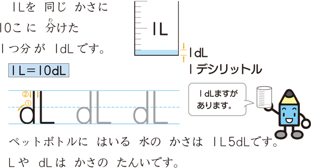 すべての講義 l 単位換算 : 単名数・複名数|算数用語集