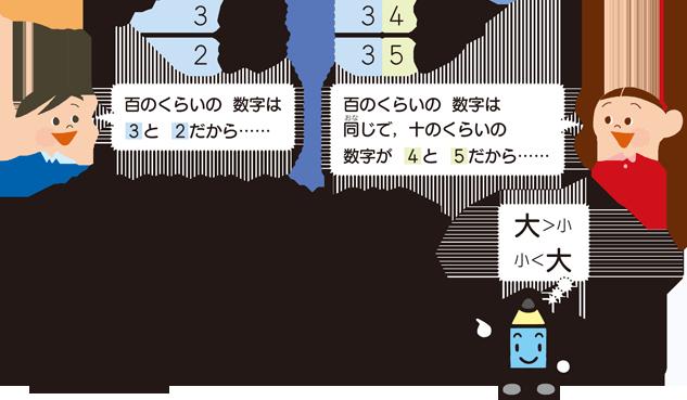 https://www.shinko-keirin.co.jp/keirinkan/sansu/WebHelp/02/img/img214_03.png