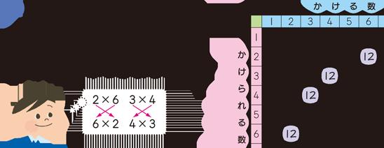 一つの数をほかの数の積と見る 算数用語集