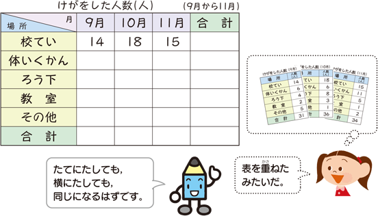 https://www.shinko-keirin.co.jp/keirinkan/sansu/WebHelp/03/img/img323_02.png