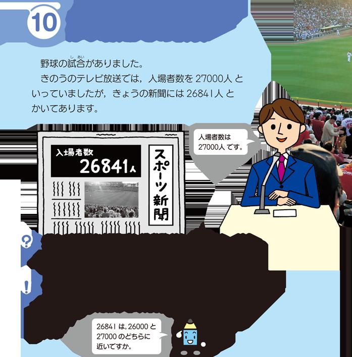https://www.shinko-keirin.co.jp/keirinkan/sansu/WebHelp/04/img/img415_01.png