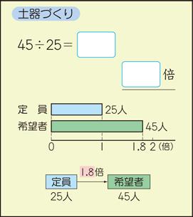 割合と百分率|算数用語集