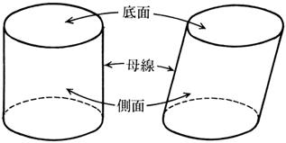 角柱・円柱の定義や角柱の性質 ...