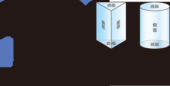 算数 算数 体積 : 角柱と円柱|算数用語集