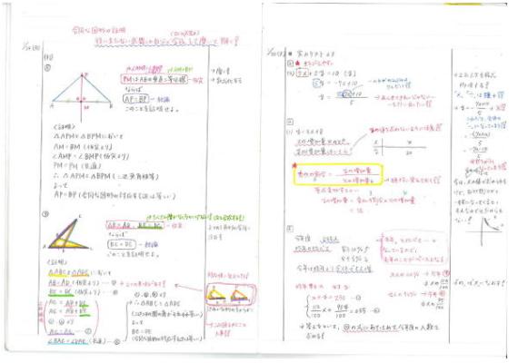 授業実践記録(数学) 学力 ...