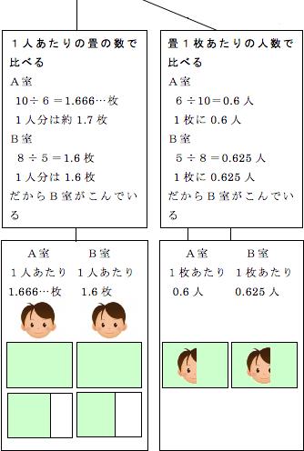 算数実践実例集 啓林館
